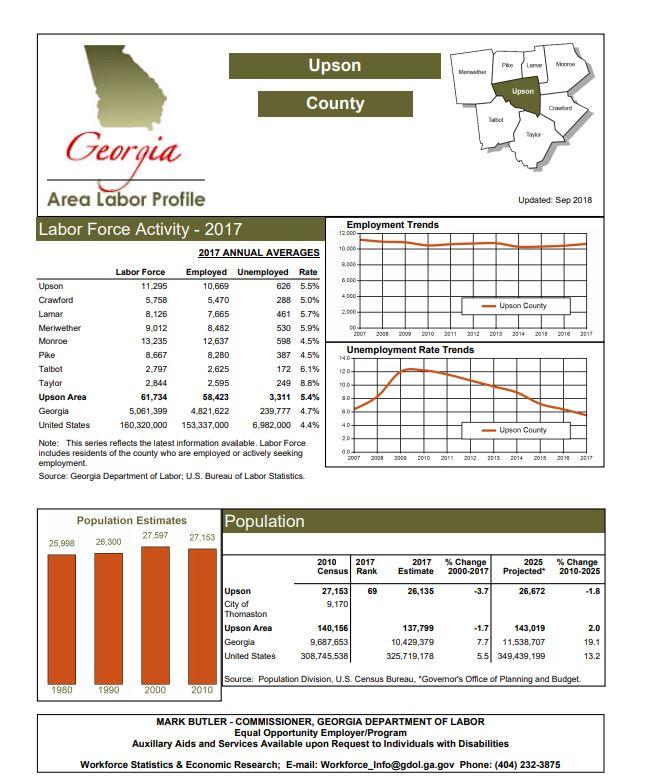 labor-force-activity